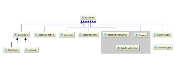 JavaClassHierarchy