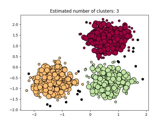 DBSCAN_cluster_test