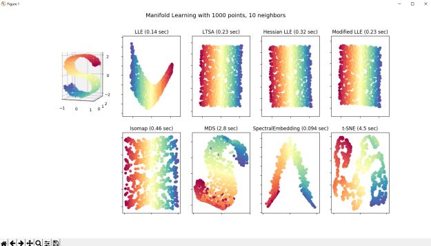 manifold_learning_sample