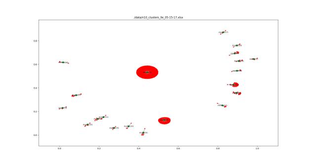 n10_clusters_lle_05-15-17