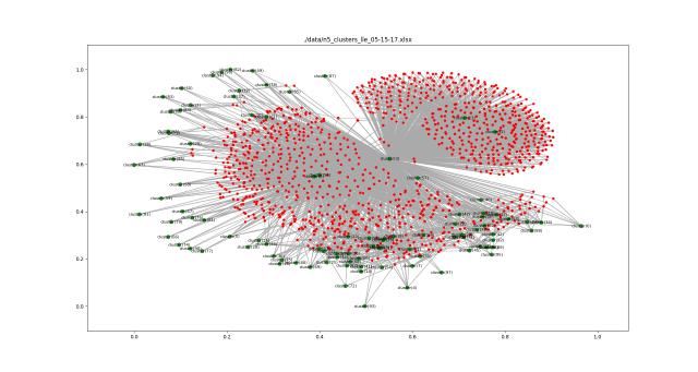 n5_clusters_lle_05-15-17