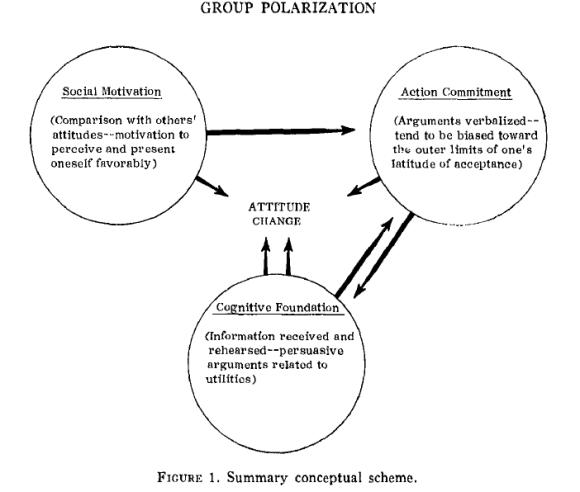 PolarazationDiagram