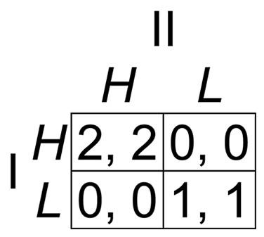fig-1-2x