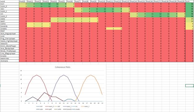 spreadsheet3