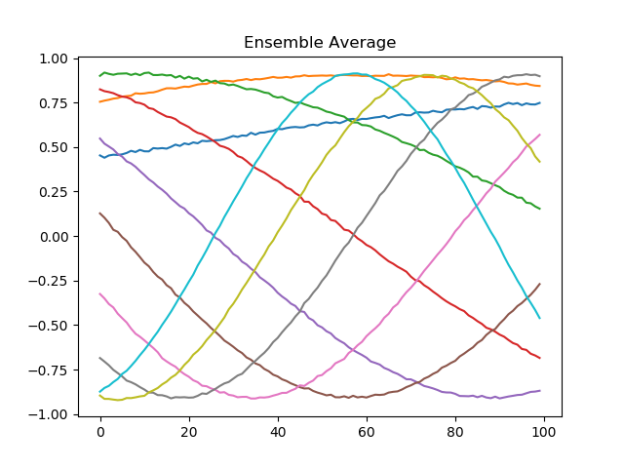 Best_ensemble_average