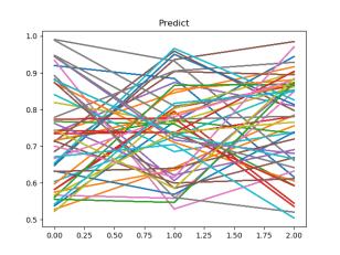 rw_predict