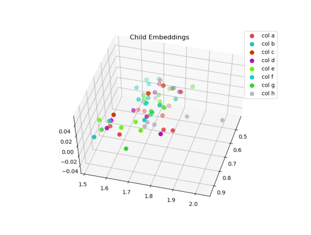 square_embeddings